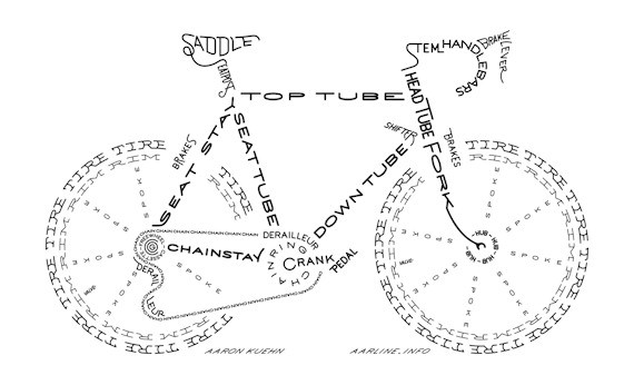 This diagram's a bit clever
