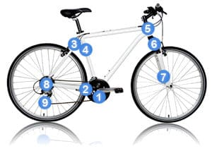 There are several places you may find your bike's frame number - nos 1 & 8 are the most common locations.