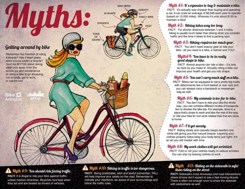 myths